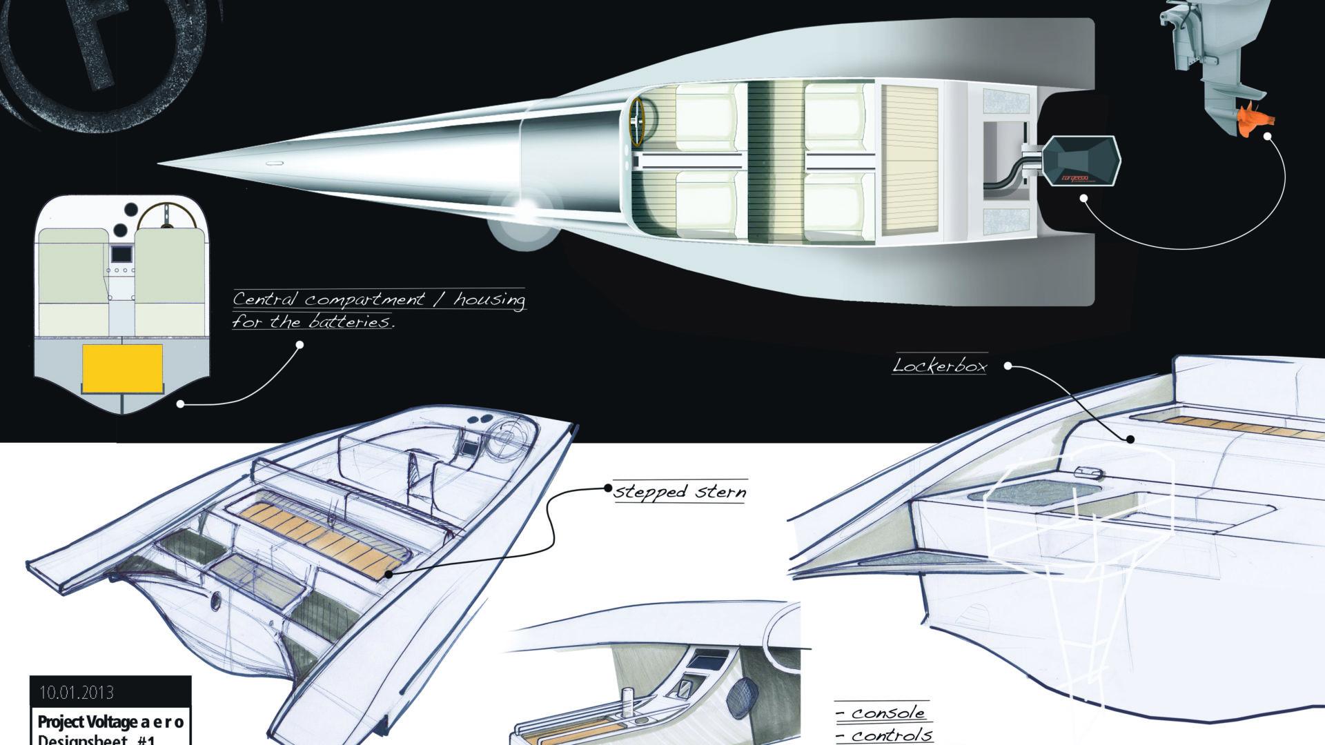 Design/Entwurf für den Voltage aero von FELLERyachting aus mehreren Perspektiven.